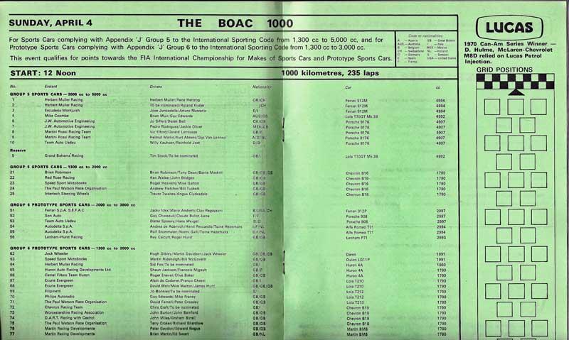 3--1971-1000Kms-programme-2